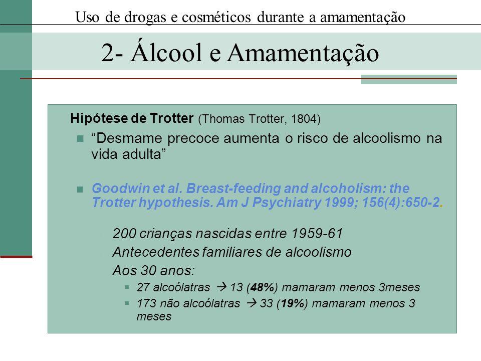 Hipótese de Trotter (Thomas Trotter, 1804) Desmame precoce aumenta o risco de alcoolismo na vida adulta Goodwin et al. Breast-feeding and alcoholism: