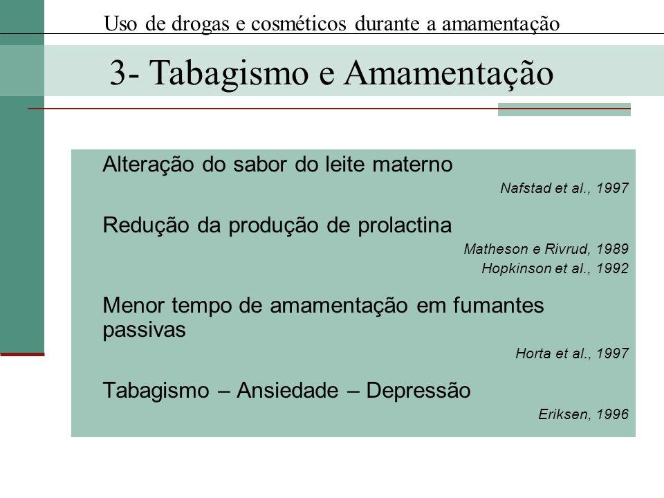Alteração do sabor do leite materno Nafstad et al., 1997 Redução da produção de prolactina Matheson e Rivrud, 1989 Hopkinson et al., 1992 Menor tempo