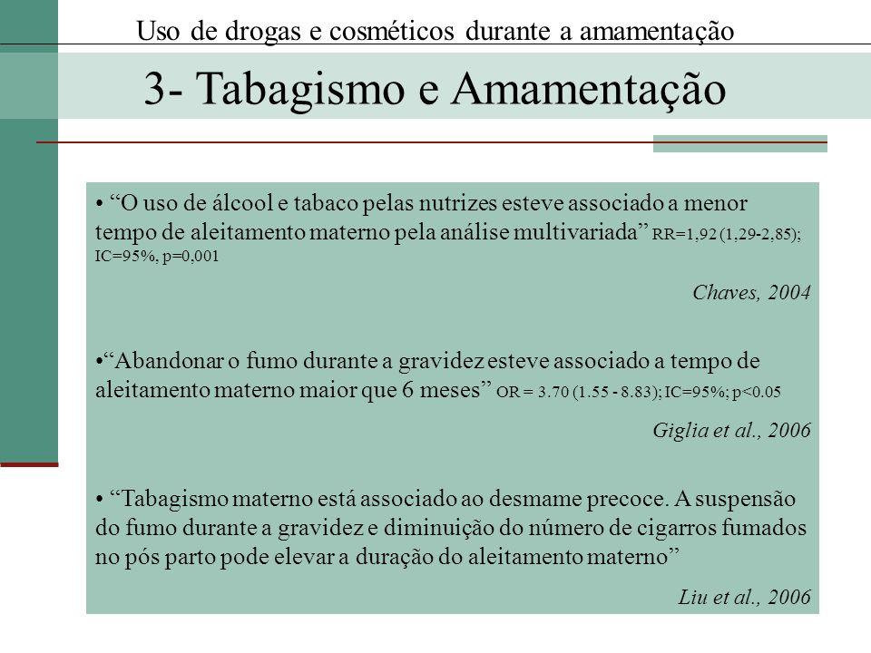 Uso de drogas e cosméticos durante a amamentação O uso de álcool e tabaco pelas nutrizes esteve associado a menor tempo de aleitamento materno pela an