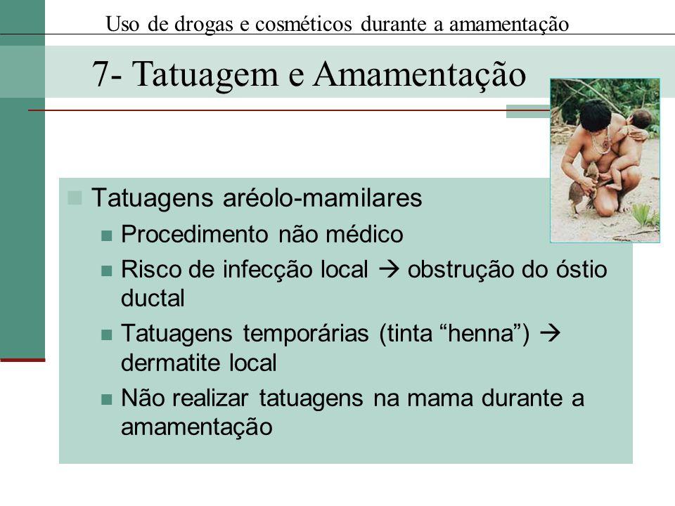 Tatuagens aréolo-mamilares Procedimento não médico Risco de infecção local obstrução do óstio ductal Tatuagens temporárias (tinta henna) dermatite loc