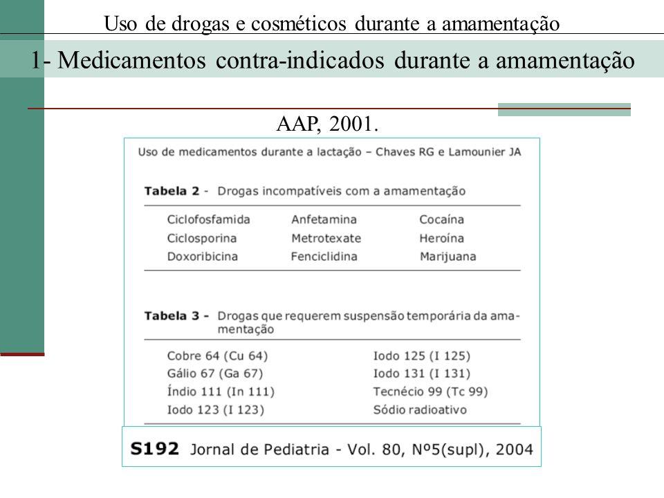 Uso de drogas e cosméticos durante a amamentação 1- Medicamentos contra-indicados durante a amamentação AAP, 2001.