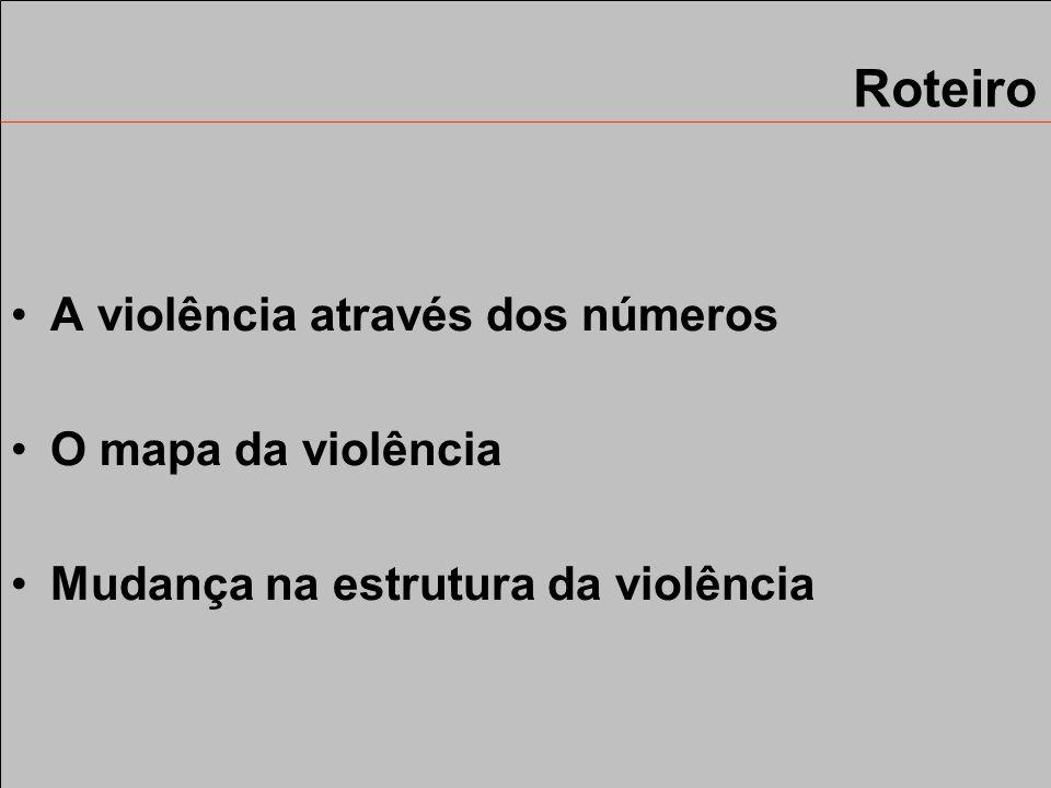 Escalada A da Violência