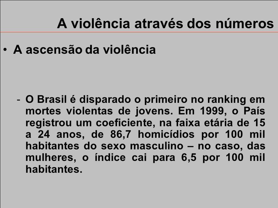 A violência através dos números A ascensão da violência -Em 1980, as estatísticas registraram 4.328 mortes por homicídio, o que representava 25,6% do