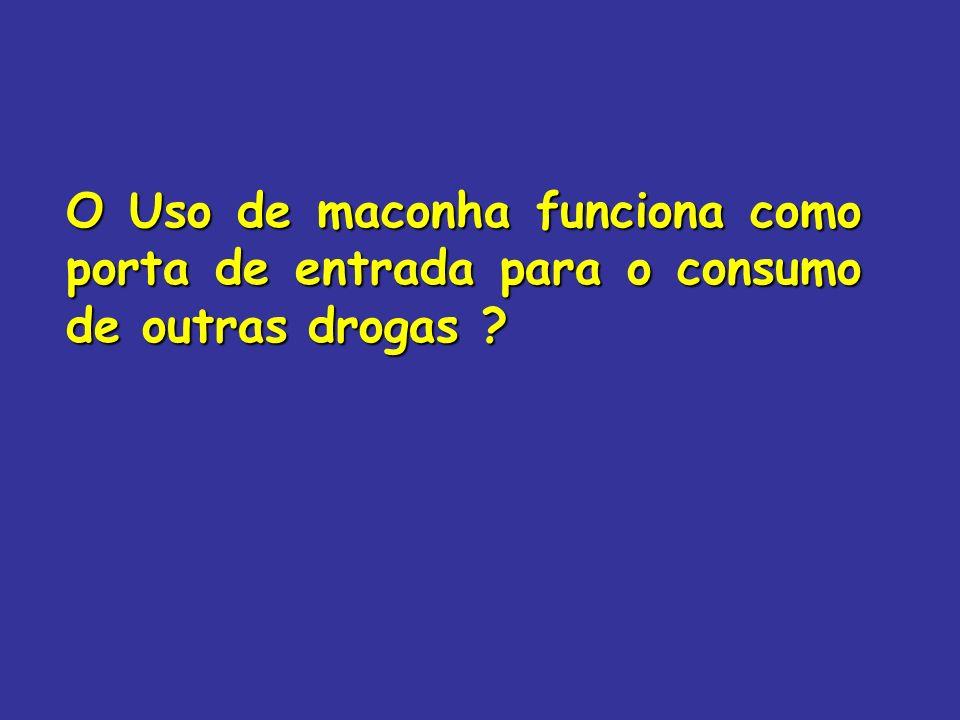 O Uso de maconha funciona como porta de entrada para o consumo de outras drogas ?
