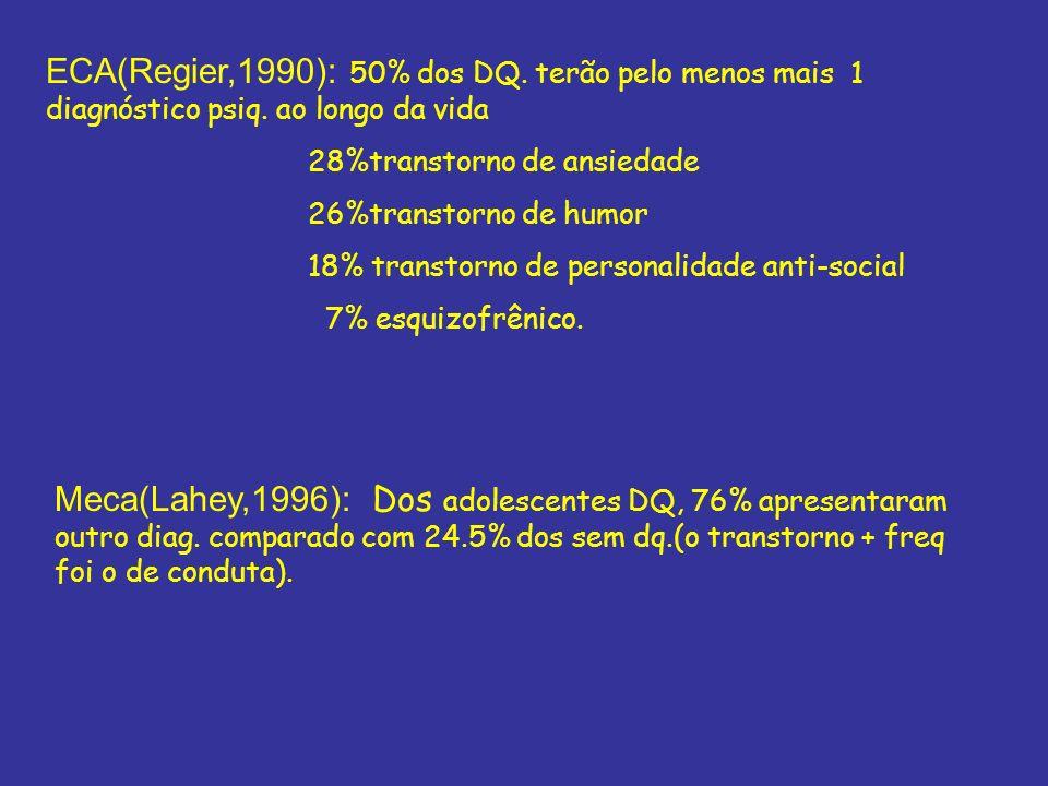 Meca(Lahey,1996): Dos adolescentes DQ, 76% apresentaram outro diag. comparado com 24.5% dos sem dq.(o transtorno + freq foi o de conduta). ECA(Regier,