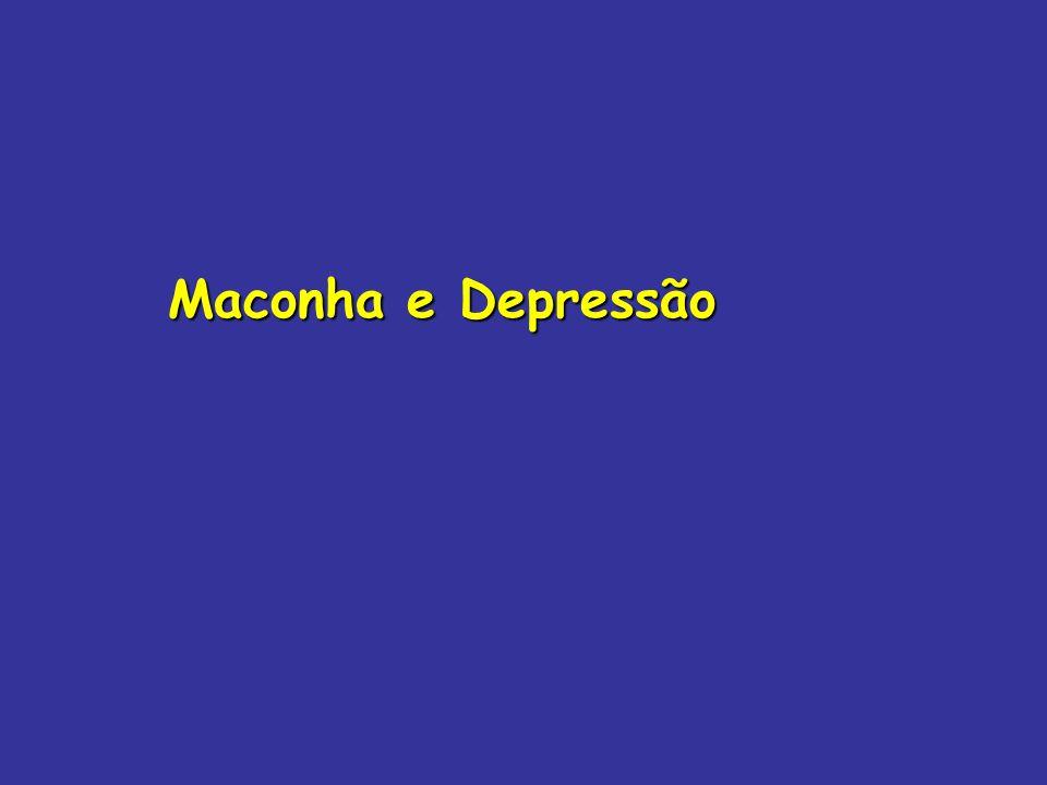 Maconha e Depressão