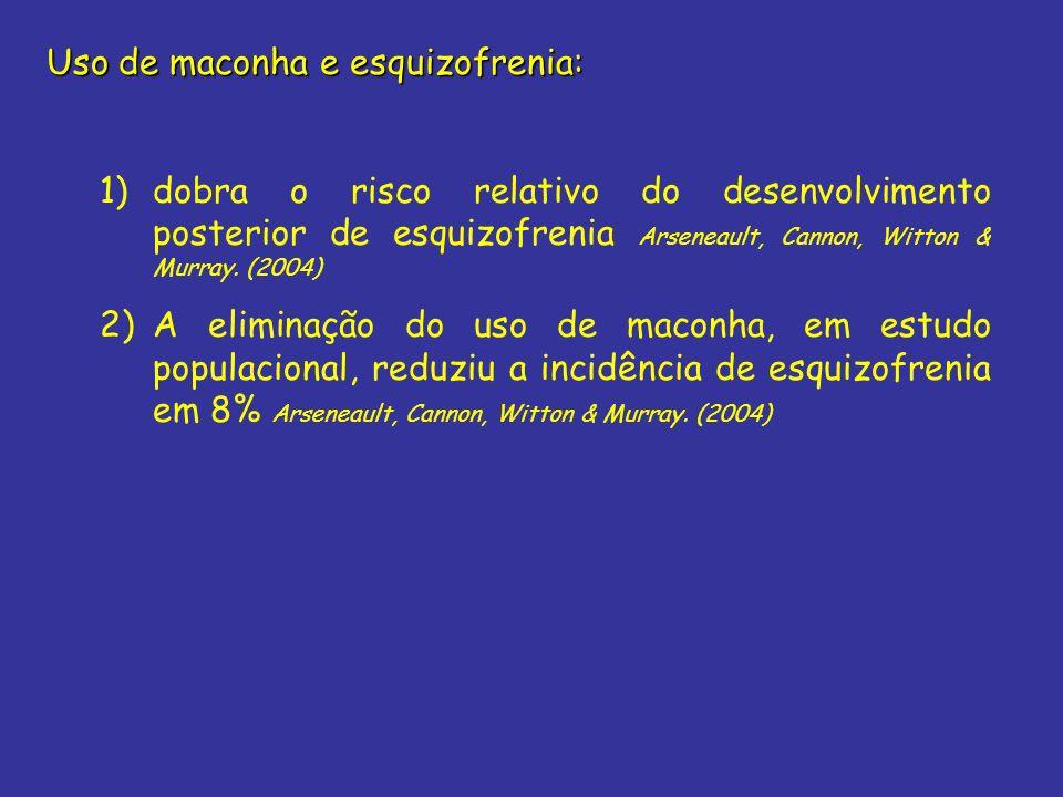 Uso de maconha e esquizofrenia: 1)dobra o risco relativo do desenvolvimento posterior de esquizofrenia Arseneault, Cannon, Witton & Murray. (2004) 2)A