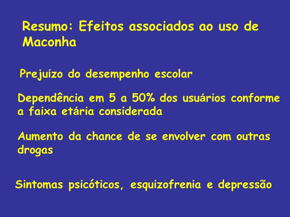 Resumo: Efeitos associados ao uso de Maconha Preju í zo do desempenho escolar Sintomas psicóticos, esquizofrenia e depressão Aumento da chance de se e