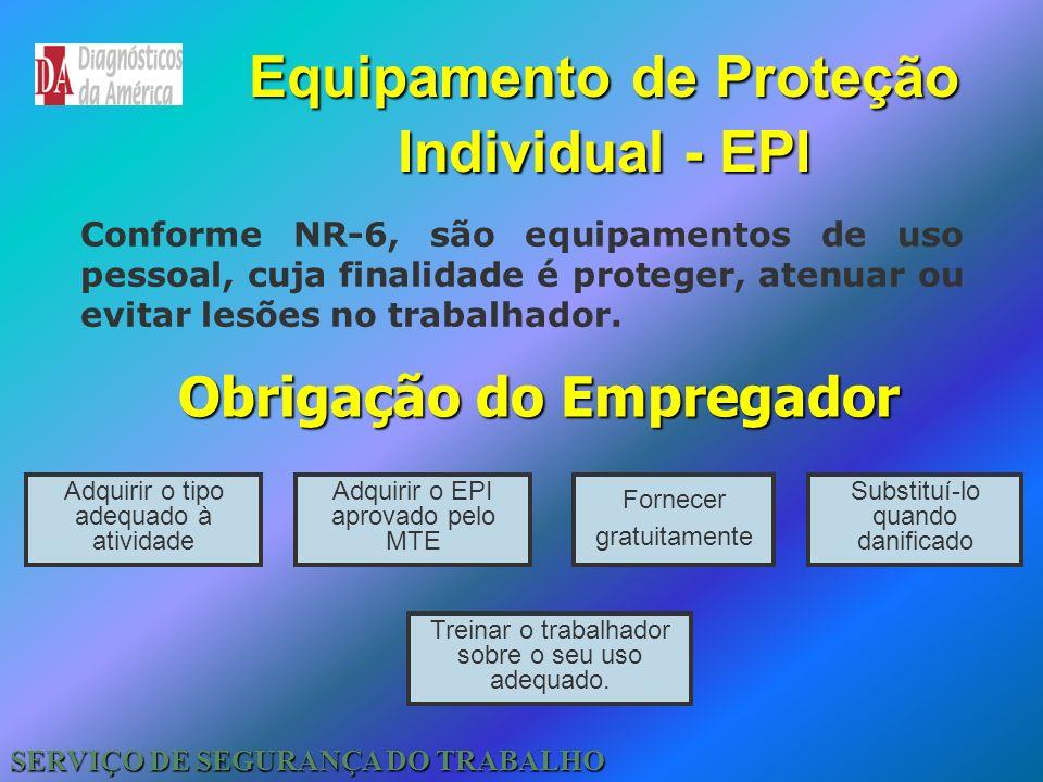 Especificar EPI Atividades do SESMT Palestras e treinamentos de conscientização de segurança Suporte técnico a CIPA. Controle estatístico.Aplicar NR S