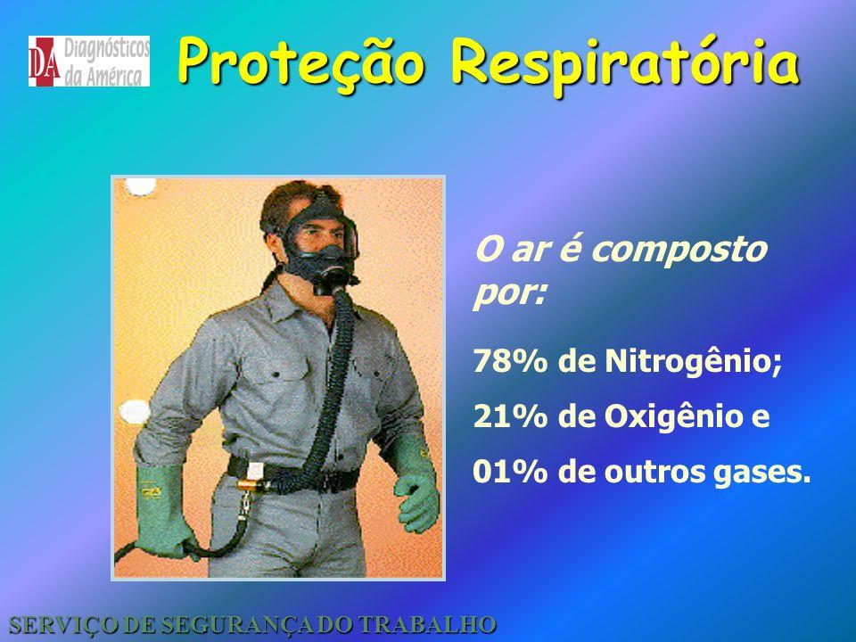 Proteção Auditiva - Abafador atenua 25 dB. - Plug atenua 18 dB. SERVIÇO DE SEGURANÇA DO TRABALHO