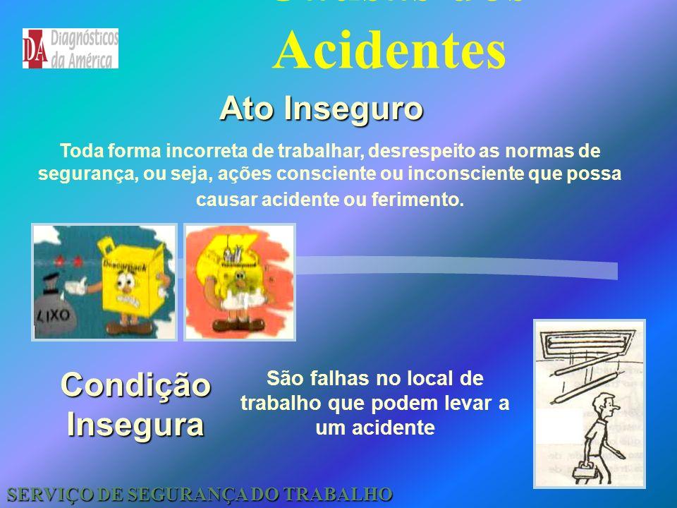 Todo acidente quando acontece obedece a uma seqüência rígida: Causa Acidente Conseqüência Conseqüência dos Acidentes SERVIÇO DE SEGURANÇA DO TRABALHO