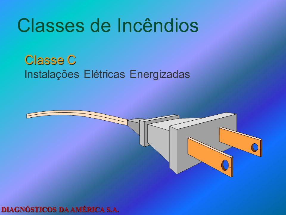 DIAGNÓSTICOS DA AMÉRICA S.A. Classes de Incêndios Classe B Gasolina, óleo, querozene, tintas, graxas...