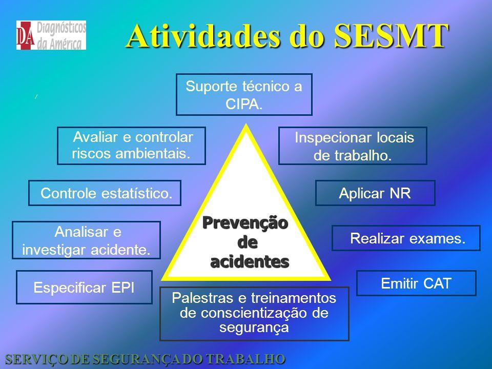 O dimensionamento do SESMT vincula-se ao Grau de Risco da Atividade Principal e ao número total dos empregados da empresa Dimensionamento do SESMT Eng