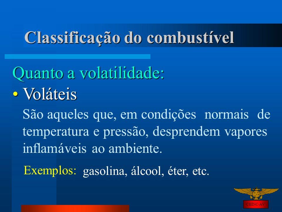 CBINC-AV Classificação do combustível Quanto a volatilidade: Voláteis Voláteis São aqueles que, em condições normais de temperatura e pressão, despren