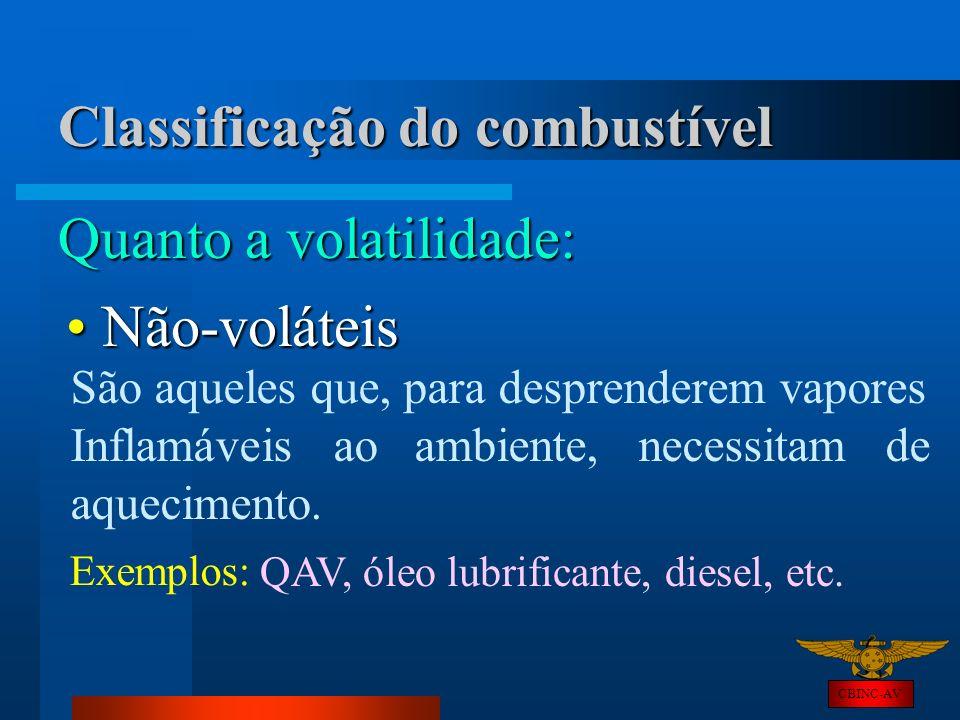 CBINC-AV Classificação do combustível Quanto a volatilidade: Não-voláteis Não-voláteis São aqueles que, para desprenderem vapores Inflamáveis ao ambie