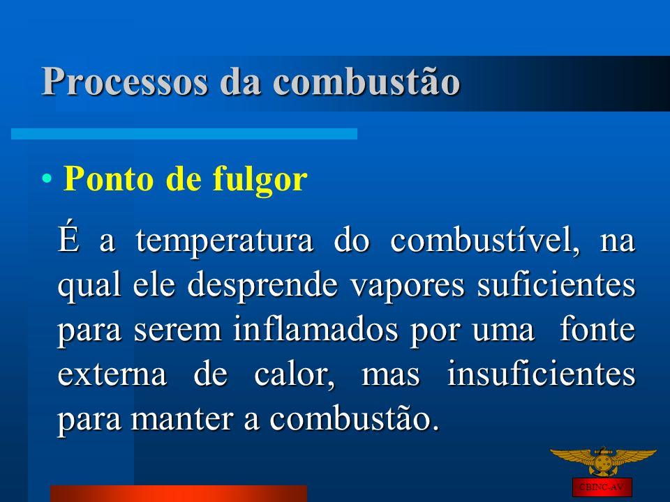 CBINC-AV Processos da combustão Ponto de fulgor É a temperatura do combustível, na qual ele desprende vapores suficientes para serem inflamados por um