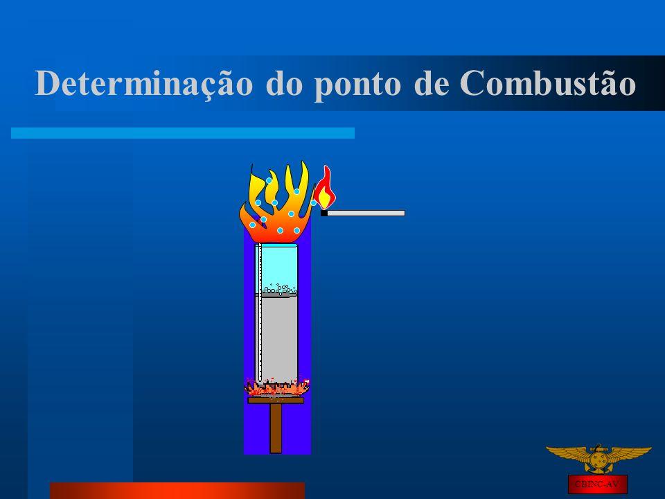 CBINC-AV Determinação do ponto de Combustão