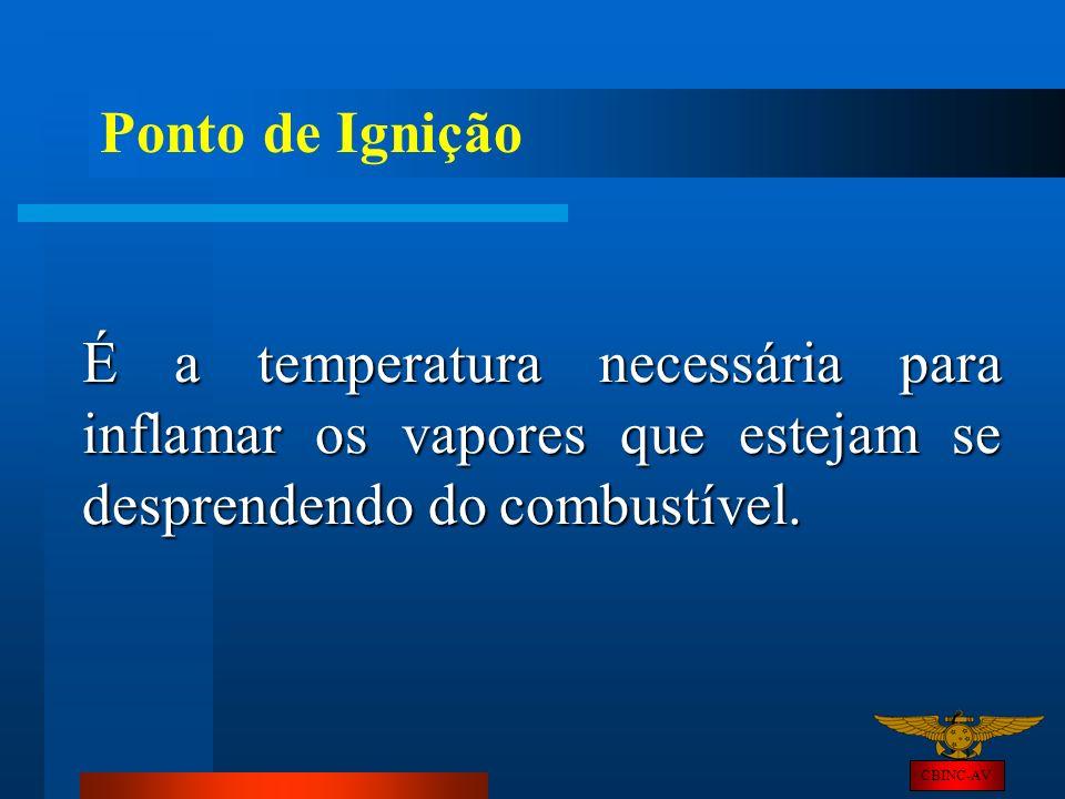 CBINC-AV Ponto de Ignição É a temperatura necessária para inflamar os vapores que estejam se desprendendo do combustível.