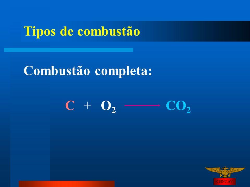 CBINC-AV Tipos de combustão Combustão completa: C + O2O2 CO 2