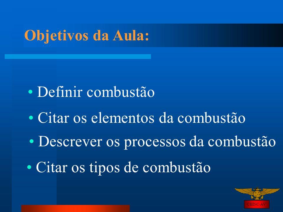 Objetivos da Aula: Definir combustão Citar os elementos da combustão Descrever os processos da combustão CBINC-AV Citar os tipos de combustão