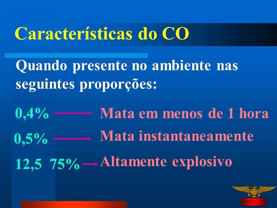 CBINC-AV Características do CO Quando presente no ambiente nas seguintes proporções: 0,4% 0,5% 12,5 75% Mata em menos de 1 hora Mata instantaneamente