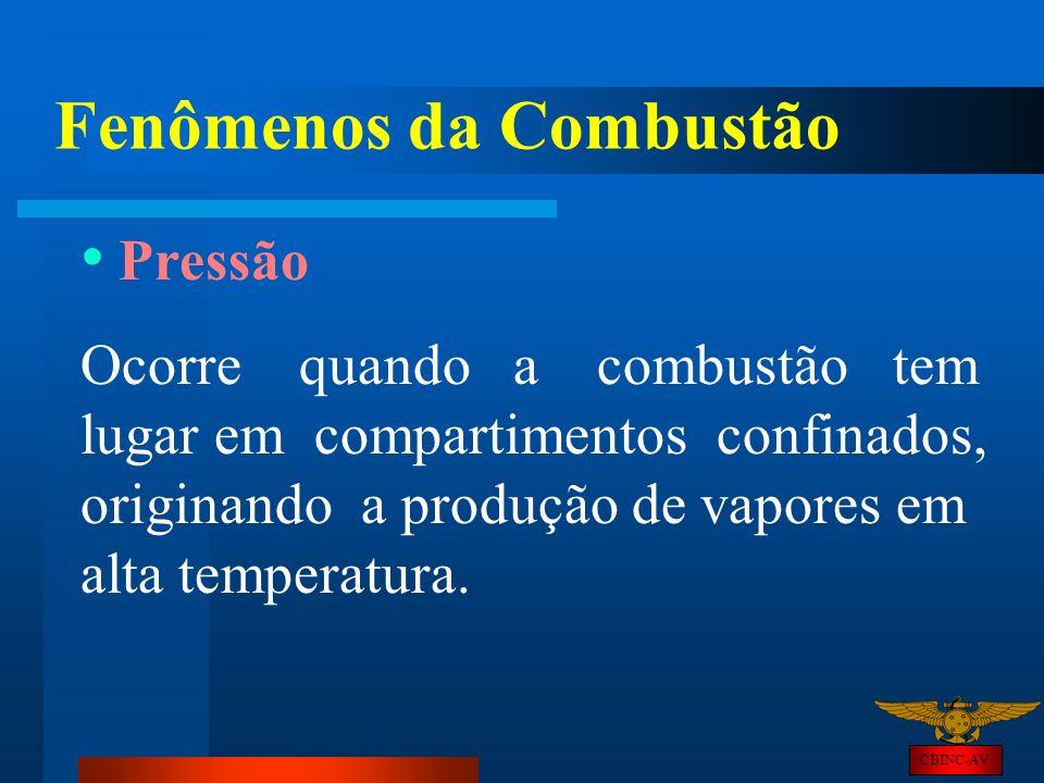 CBINC-AV Fenômenos da Combustão Pressão Ocorre quando a combustão tem lugar em compartimentos confinados, originando a produção de vapores em alta tem
