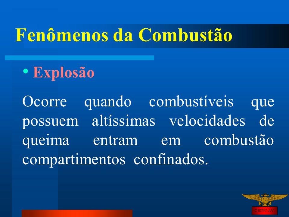 CBINC-AV Fenômenos da Combustão Explosão Ocorre quando combustíveis que possuem altíssimas velocidades de queima entram em combustão compartimentos co