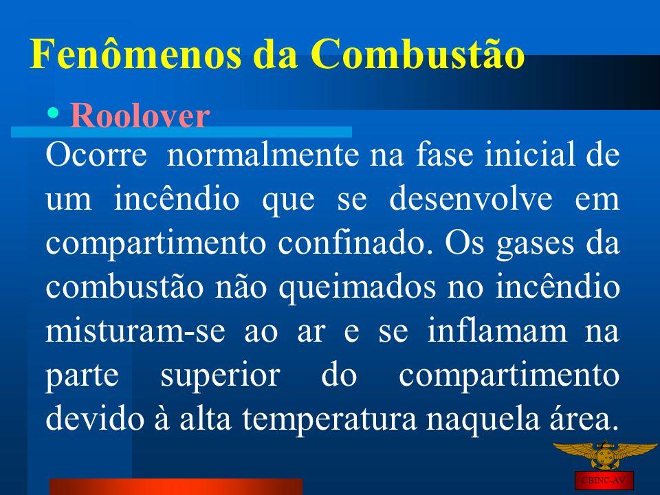 CBINC-AV Fenômenos da Combustão Roolover Ocorre normalmente na fase inicial de um incêndio que se desenvolve em compartimento confinado. Os gases da c