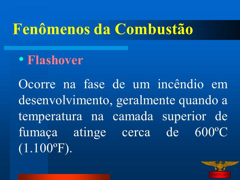 CBINC-AV Fenômenos da Combustão Flashover Ocorre na fase de um incêndio em desenvolvimento, geralmente quando a temperatura na camada superior de fuma
