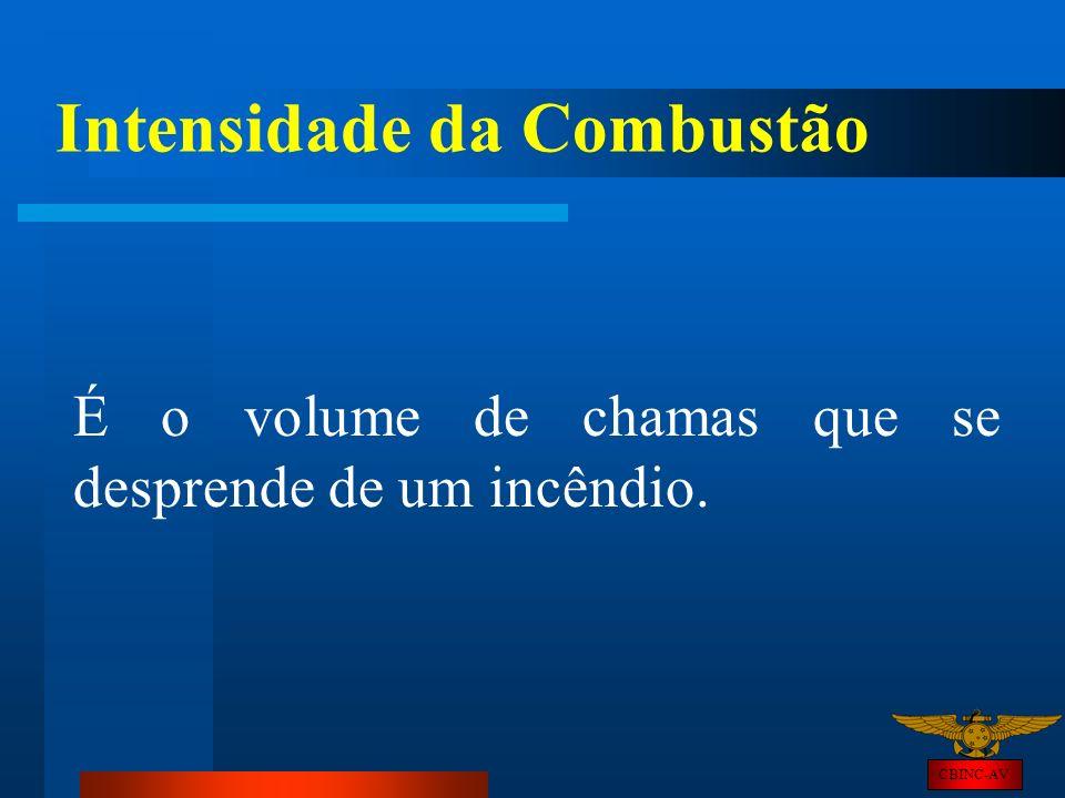 CBINC-AV Intensidade da Combustão É o volume de chamas que se desprende de um incêndio.