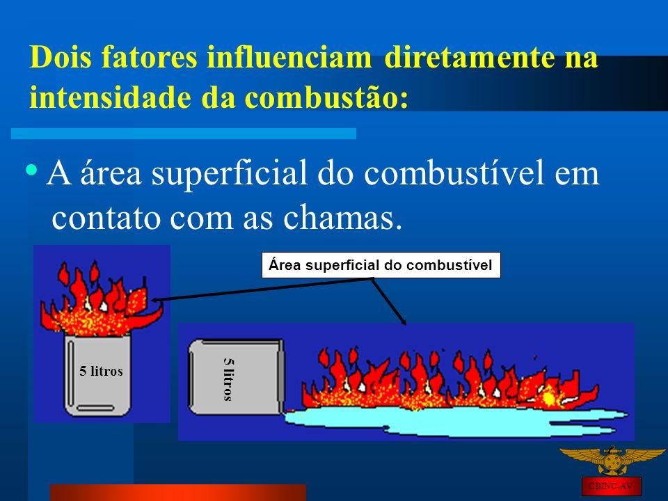 CBINC-AV Dois fatores influenciam diretamente na intensidade da combustão: A área superficial do combustível em contato com as chamas. 5 litros Área s