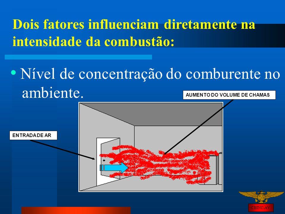 CBINC-AV Dois fatores influenciam diretamente na intensidade da combustão: Nível de concentração do comburente no ambiente. ENTRADA DE ARAUMENTO DO VO