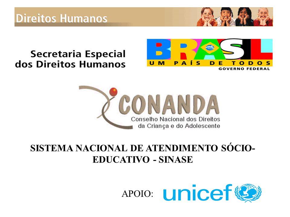 SISTEMA NACIONAL DE ATENDIMENTO SÓCIO- EDUCATIVO - SINASE APOIO: