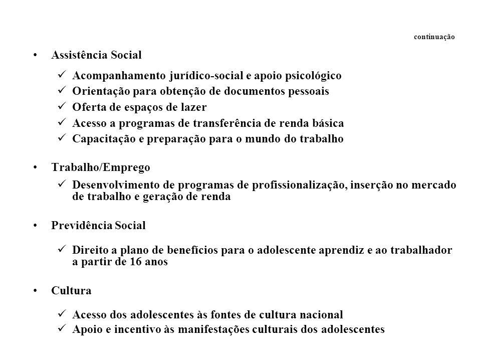 continuação Assistência Social Acompanhamento jurídico-social e apoio psicológico Orientação para obtenção de documentos pessoais Oferta de espaços de
