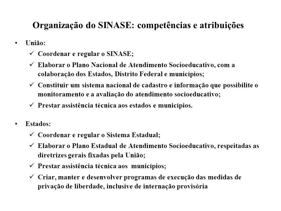 Organização do SINASE: competências e atribuições União: Coordenar e regular o SINASE; Elaborar o Plano Nacional de Atendimento Socioeducativo, com a