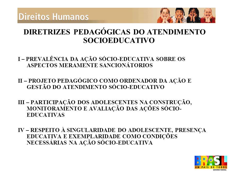 DIRETRIZES PEDAGÓGICAS DO ATENDIMENTO SOCIOEDUCATIVO I – PREVALÊNCIA DA AÇÃO SÓCIO-EDUCATIVA SOBRE OS ASPECTOS MERAMENTE SANCIONÁTORIOS II – PROJETO P