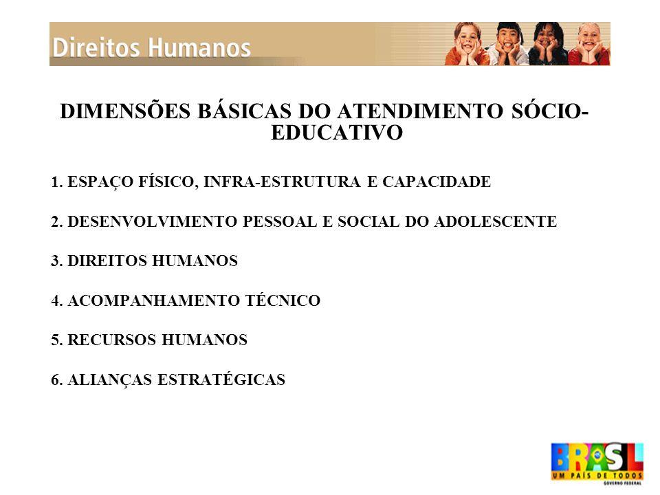 DIMENSÕES BÁSICAS DO ATENDIMENTO SÓCIO- EDUCATIVO 1. ESPAÇO FÍSICO, INFRA-ESTRUTURA E CAPACIDADE 2. DESENVOLVIMENTO PESSOAL E SOCIAL DO ADOLESCENTE 3.