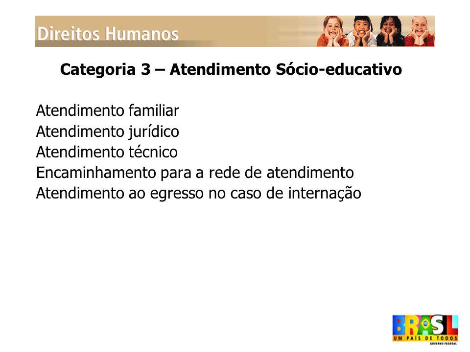 Categoria 3 – Atendimento Sócio-educativo Atendimento familiar Atendimento jurídico Atendimento técnico Encaminhamento para a rede de atendimento Aten