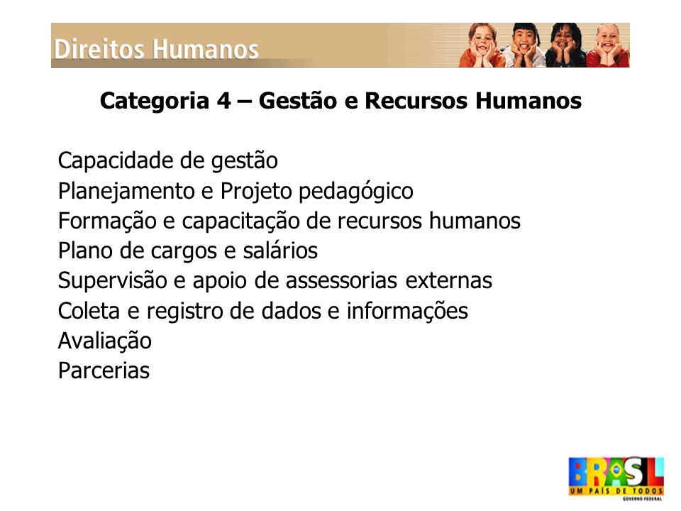 Categoria 4 – Gestão e Recursos Humanos Capacidade de gestão Planejamento e Projeto pedagógico Formação e capacitação de recursos humanos Plano de car