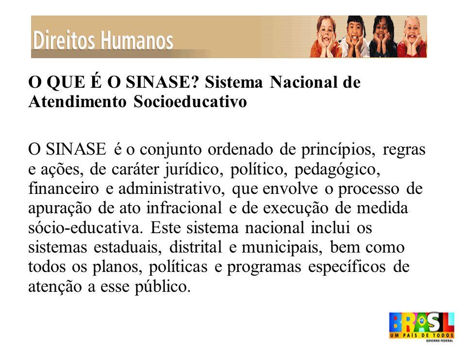 O QUE É O SINASE? Sistema Nacional de Atendimento Socioeducativo O SINASE é o conjunto ordenado de princípios, regras e ações, de caráter jurídico, po