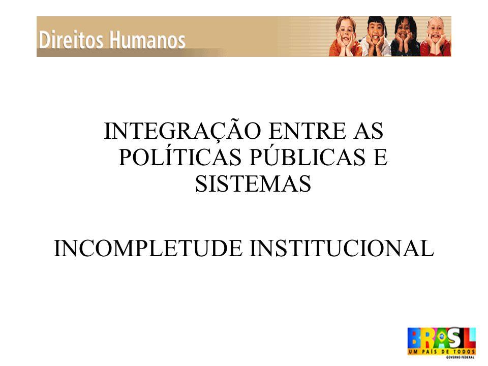 INTEGRAÇÃO ENTRE AS POLÍTICAS PÚBLICAS E SISTEMAS INCOMPLETUDE INSTITUCIONAL