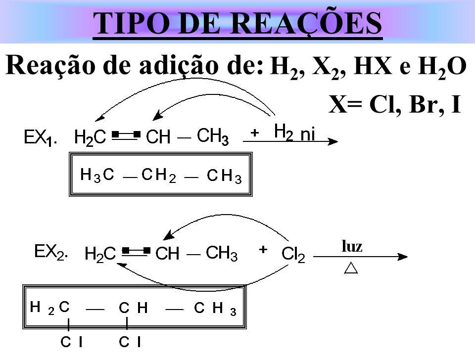 TIPO DE CISÃO A.CISÃO HOMOLÍTICA OU HOMÓLISE B.CISÃO HETEROLÍTICA OU HETERÓLISE Cisão homolítica eletrófilo ( E ) nucleófilo ( nu) Cisão heterolítica