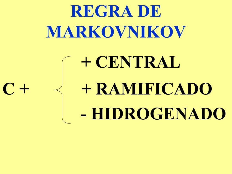 TIPO DE REAÇÕES Reação de adição de: H 2, X 2, HX e H 2 O X= Cl, Br, I