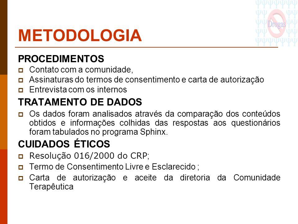 METODOLOGIA PROCEDIMENTOS Contato com a comunidade, Assinaturas do termos de consentimento e carta de autorização Entrevista com os internos TRATAMENT