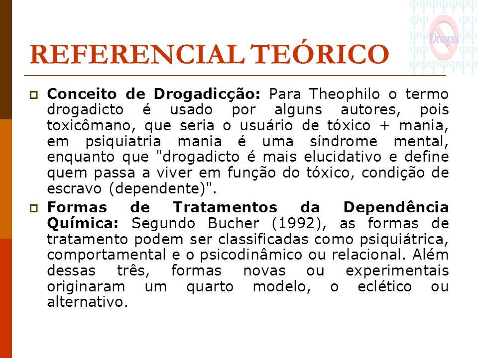 REFERENCIAL TEÓRICO Conceito de Drogadicção: Para Theophilo o termo drogadicto é usado por alguns autores, pois toxicômano, que seria o usuário de tóx