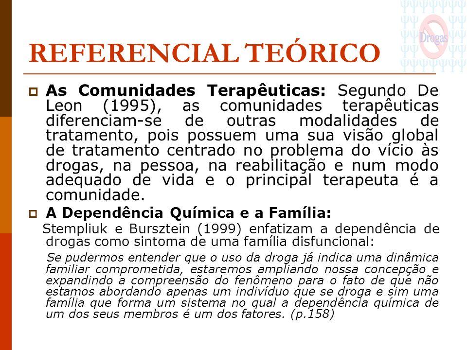 REFERENCIAL TEÓRICO As Comunidades Terapêuticas: Segundo De Leon (1995), as comunidades terapêuticas diferenciam-se de outras modalidades de tratament