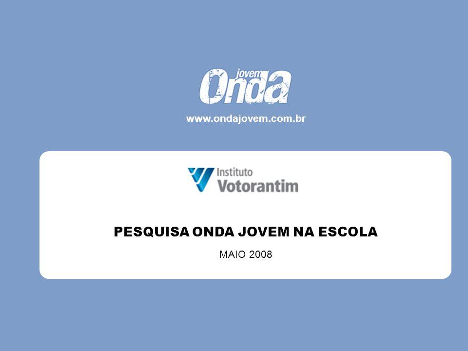 Pesquisa Onda Jovem na Escola Criado em 2002 para orientar e qualificar as ações de investimento sociocultural do Grupo Votorantim.