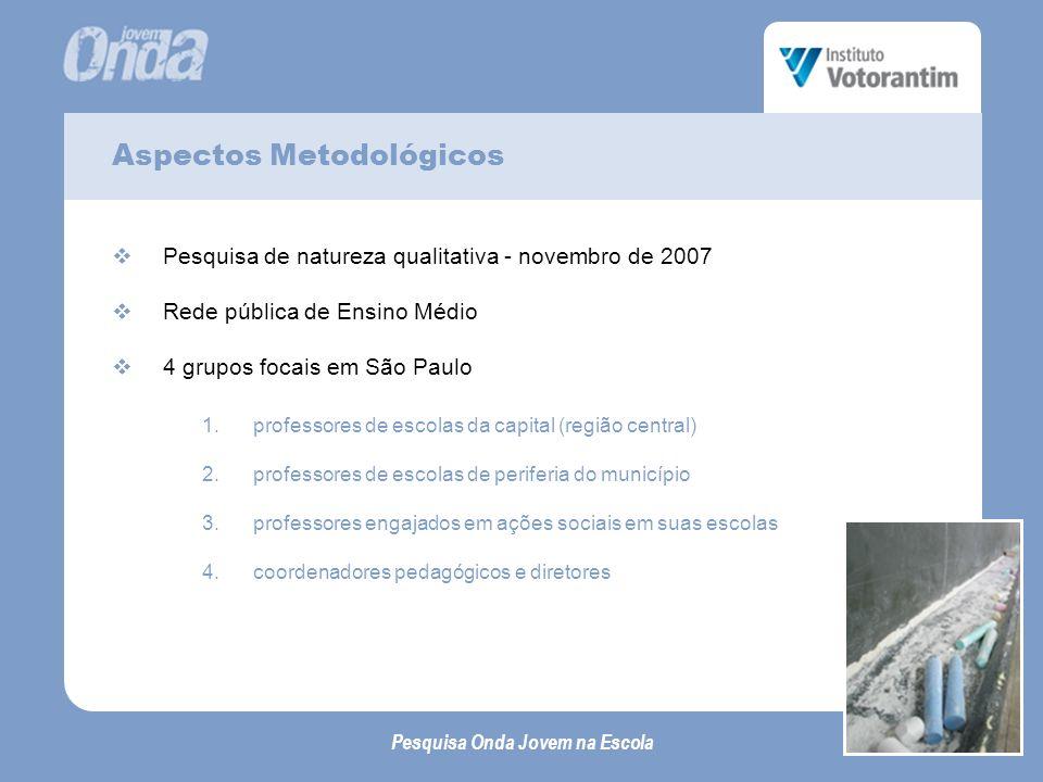 www.ondajovem.com.br/pesquisa.pdf acesse a pesquisa OJ na Escola pelo endereço: