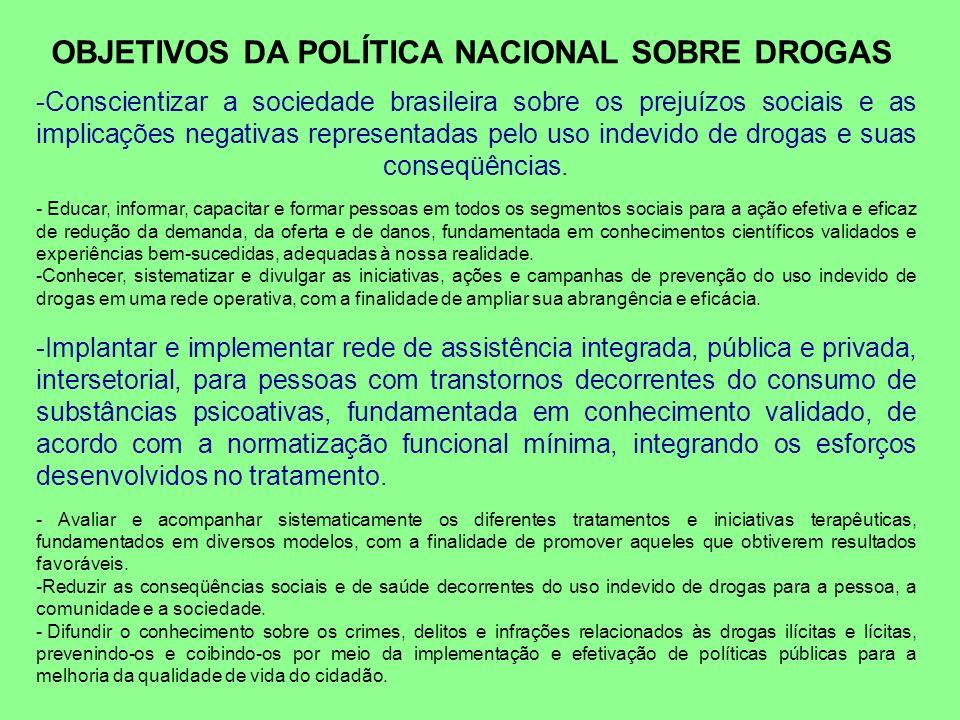 OBJETIVOS DA POLÍTICA NACIONAL SOBRE DROGAS -Conscientizar a sociedade brasileira sobre os prejuízos sociais e as implicações negativas representadas