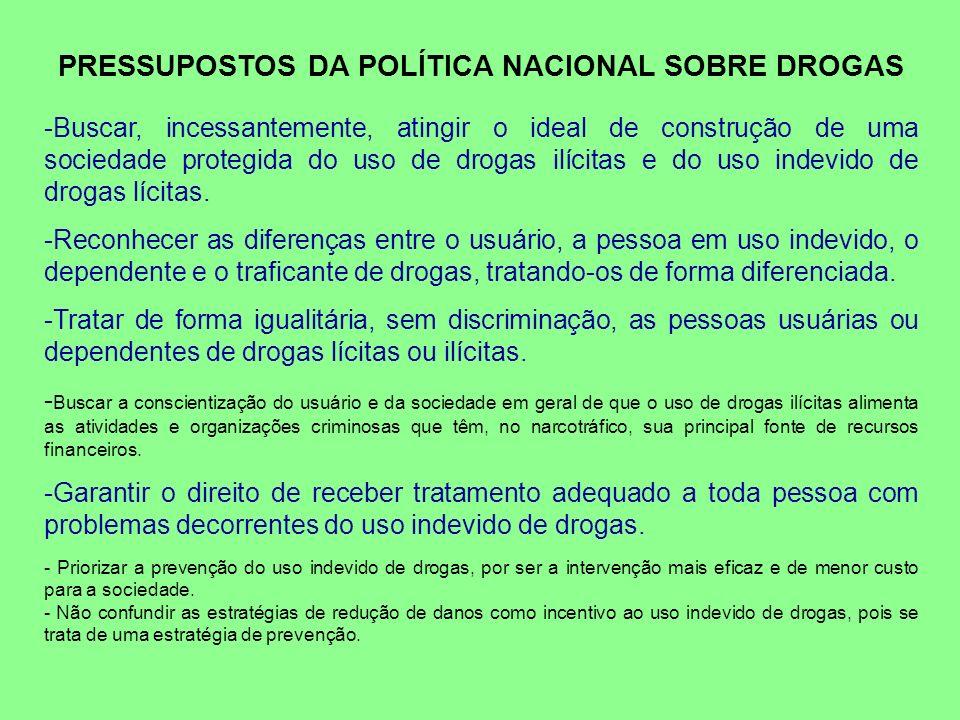 PRESSUPOSTOS DA POLÍTICA NACIONAL SOBRE DROGAS -Buscar, incessantemente, atingir o ideal de construção de uma sociedade protegida do uso de drogas ilí